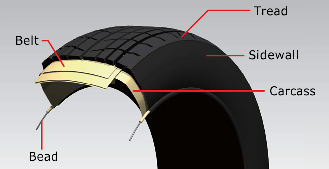 form tires