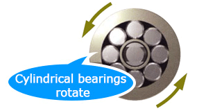Features of bearing rollers illustration