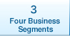 Four Business Segments