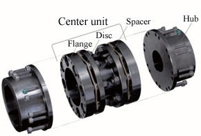 NER Series Echt-Flex Coupling