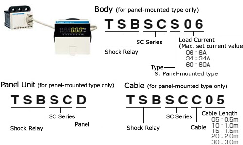Img on Electrical Relay Numbering System